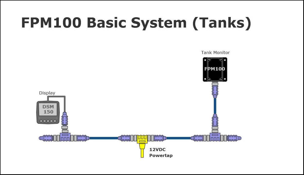maretron fluid pressure monitor specs img