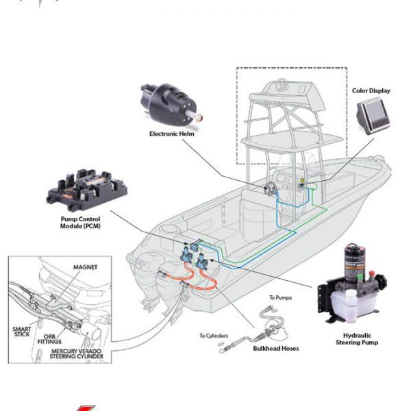 SeaStar Optimus EPS - Electronic Power Steering